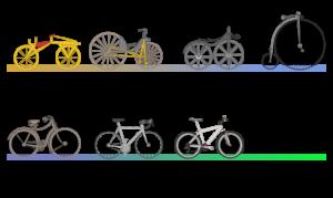 evolucion de la bicicleta antigua